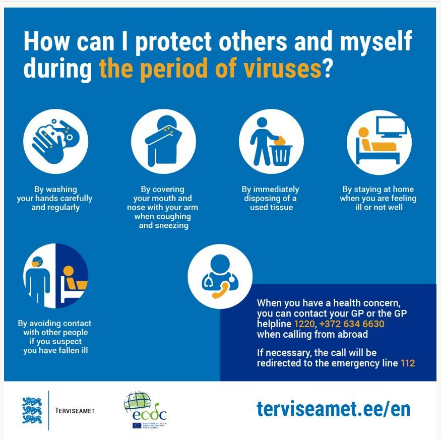 Advice on how to protect yourself from viruses. If you have a medical concern in Tallinn, Estonia, you can contact the family doctor's helpline at +372 634 6630. Photo by: Terviseamet